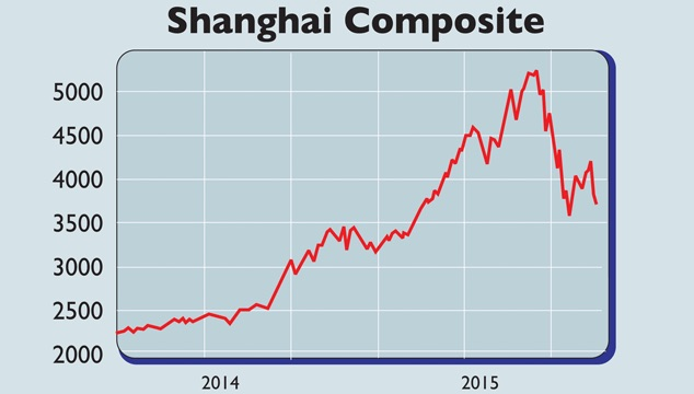 The Chinese stock market dropped sharply beginning in June.  (moneyweek.com)